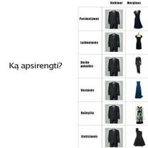 Ką apsirengti?